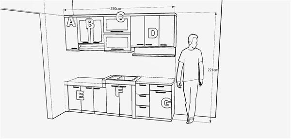 Ukuran Kitchen Set Standar Minimalis Jasa Bikin Murah